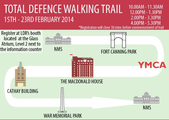 How to register for Total Defence trail