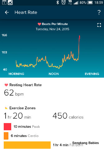 HeartRate
