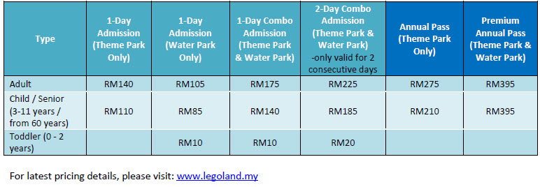 Legoland water park ticket pricing