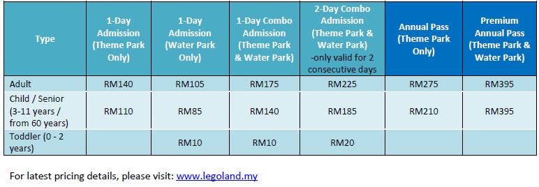 Legoland water park ticket pricing