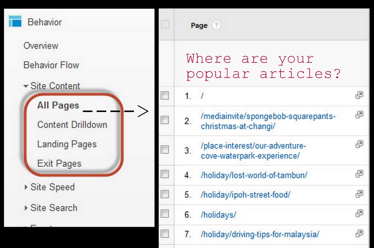 Seo most popular tag, measuring clickthrough on blog
