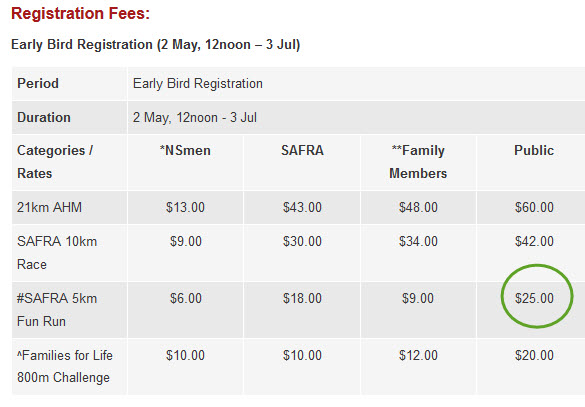 Safra Half Marathon run registration